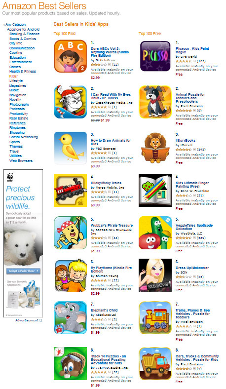 3 Apps In Amazons Top 10 Best Sellers For Kids